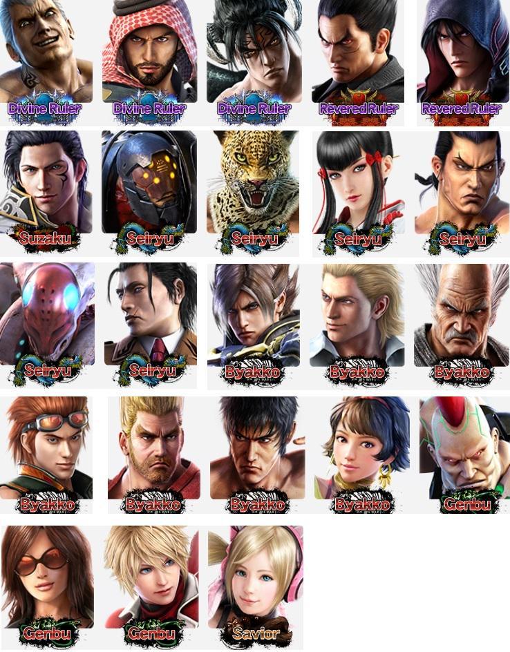 Taktak1893 On Twitter Knee S Tekken 7 Characters Rank Recently
