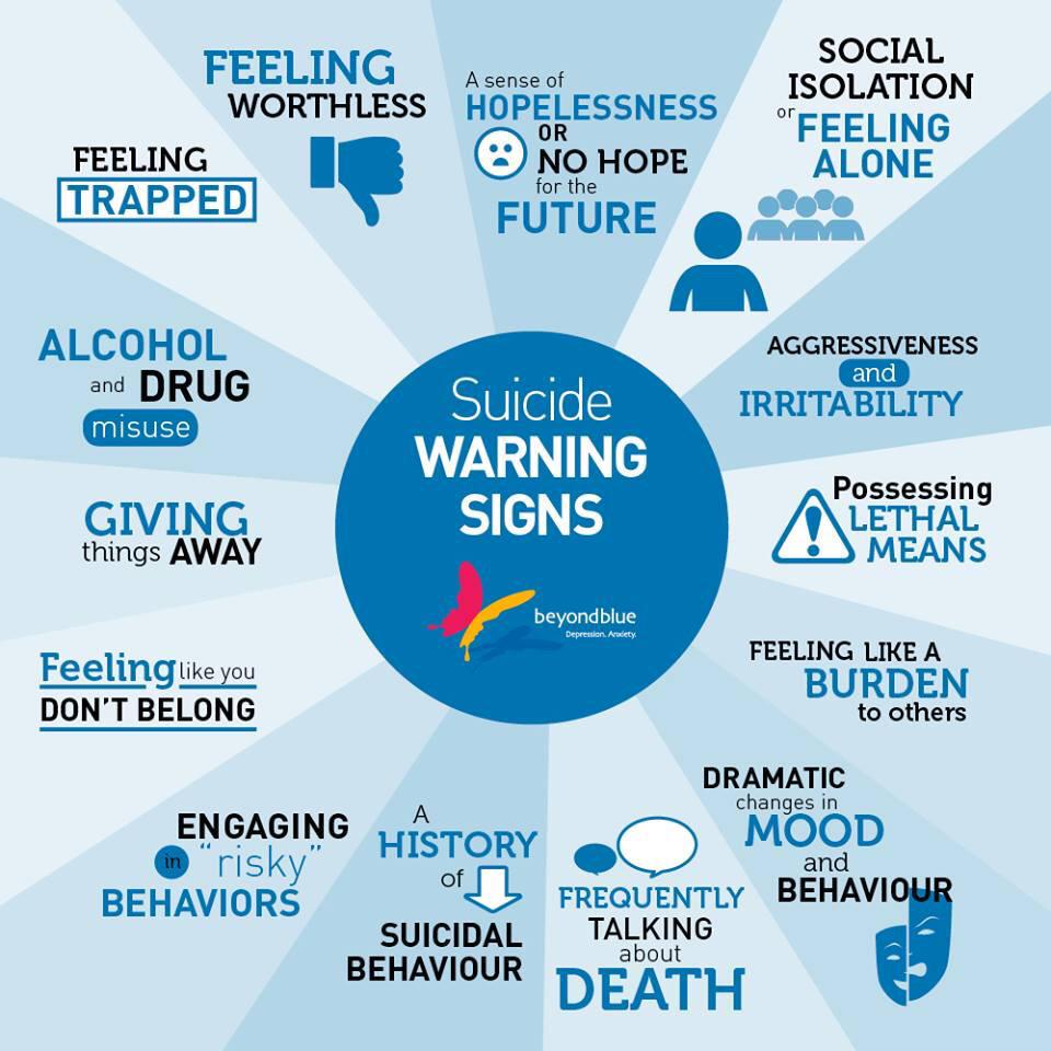 How do you know if someone is in crisis? Check out this great graphic from @Beyondblue  #WSPD15 #RUOKDay http://t.co/lt7pZjrq0N