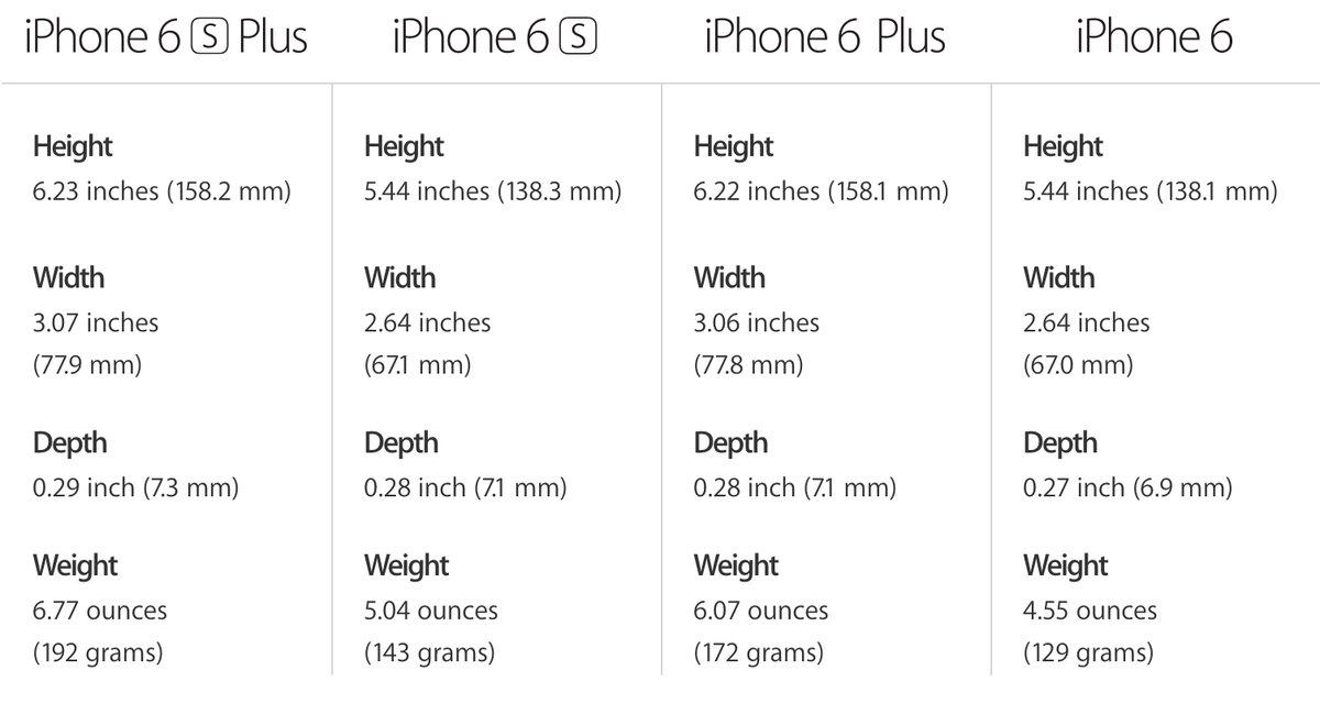 Apple's new iPhones are heavier, thicker, and stronger
