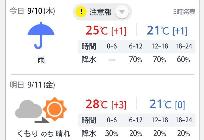 天気 明日 水戸 の