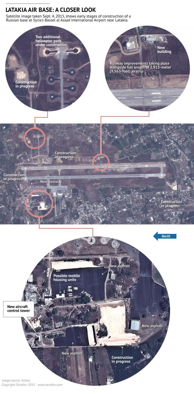 Russian military intervention and aid to Syria #1 - Page 2 COiVpdrWEAA3Lo_