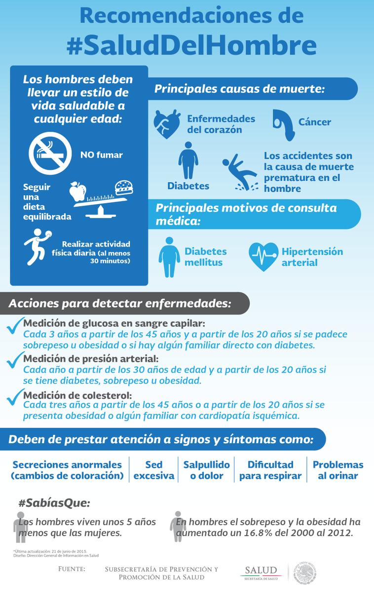 diabetes sintomas en hombres
