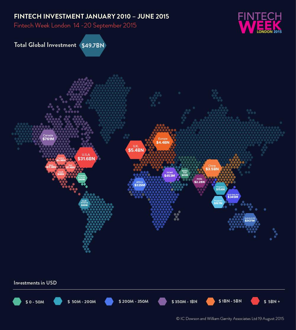 RT FinTechWeek: Check out our beautiful fintech map showing global investment in the sector #FTW15 #fintech … http://t.co/pfBoNDqRYi