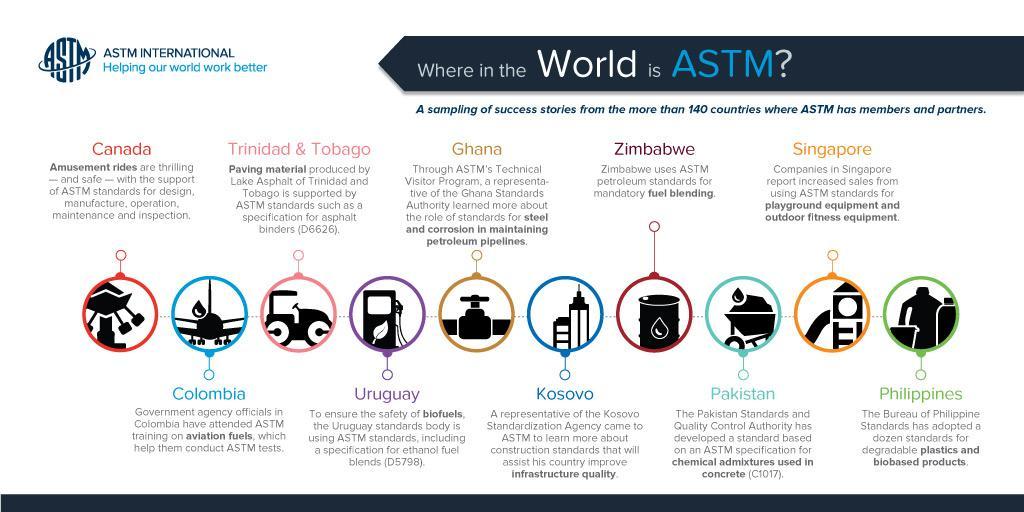 Full Astm Standards