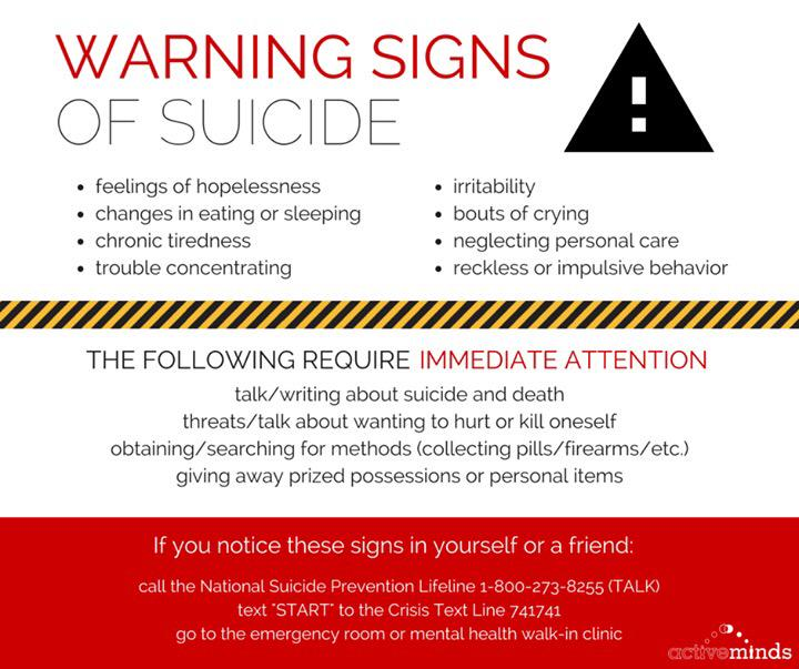 Warning Signs of Suicide  #WorldSuicidePreventionDay http://t.co/zR3rLfOLpd