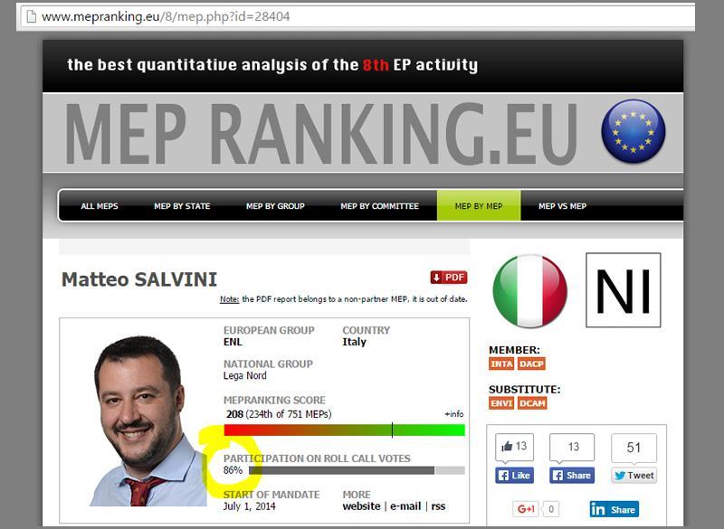 Matteo salvini on twitter 86 presenze e oltre 500 for Presenze parlamento