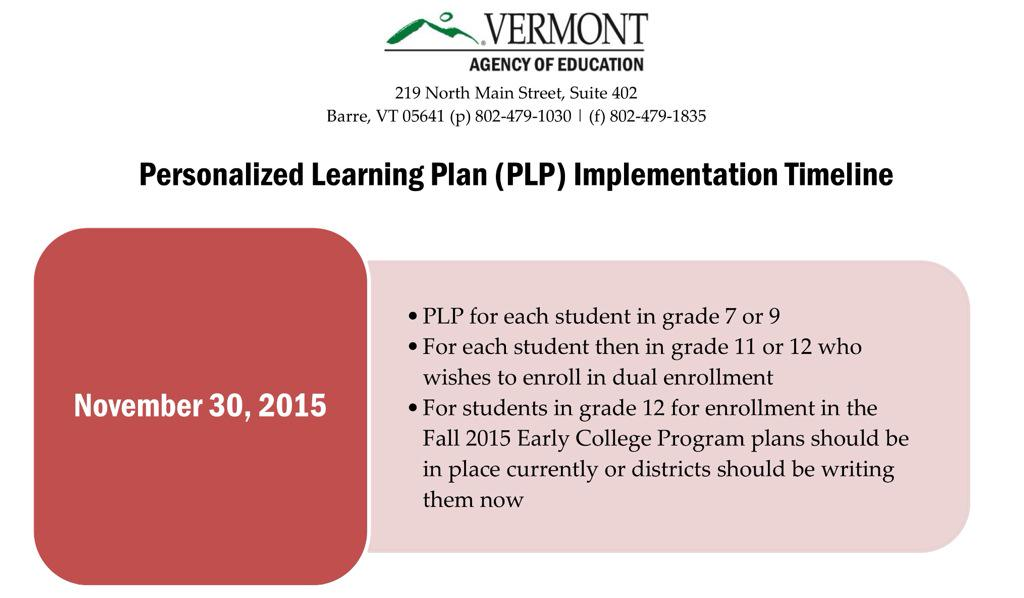 Thumbnail for How is Vermont tackling PLPs?