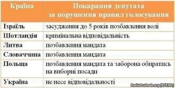 Чубаров рассказал немецким дипломатам об убийствах крымских татар в оккупированном Крыму - Цензор.НЕТ 9258