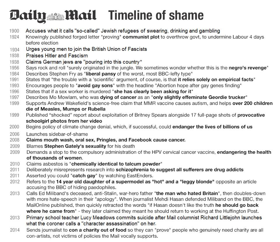 Daily Mail: over a century of xenophobic, moronic bullshit http://t.co/ffBc6ncG6p