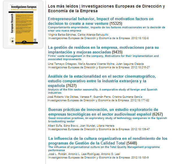 Iedee On Twitter Most Read Articles Of The Journal Iedee