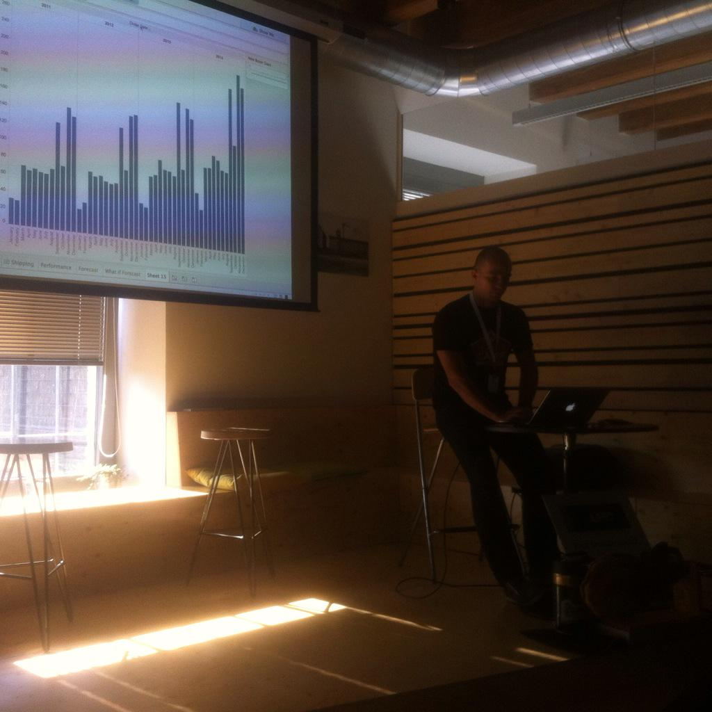 Pedro (@petrhavlik) - The @tableau master at @MeasurecampCZ! #measurecamp http://t.co/VhghOxsRv5