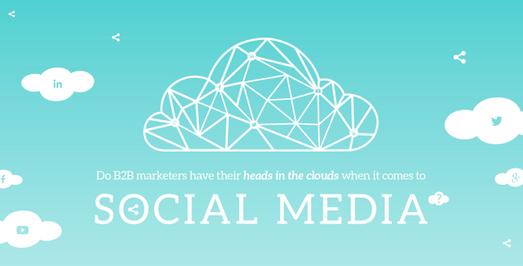 Report: #Marketing Spends 12% Of Budget & 20% Of Time On #SocialMedia http://t.co/WPAChAKEvi via @MarketingB2B http://t.co/az6xc03mfo