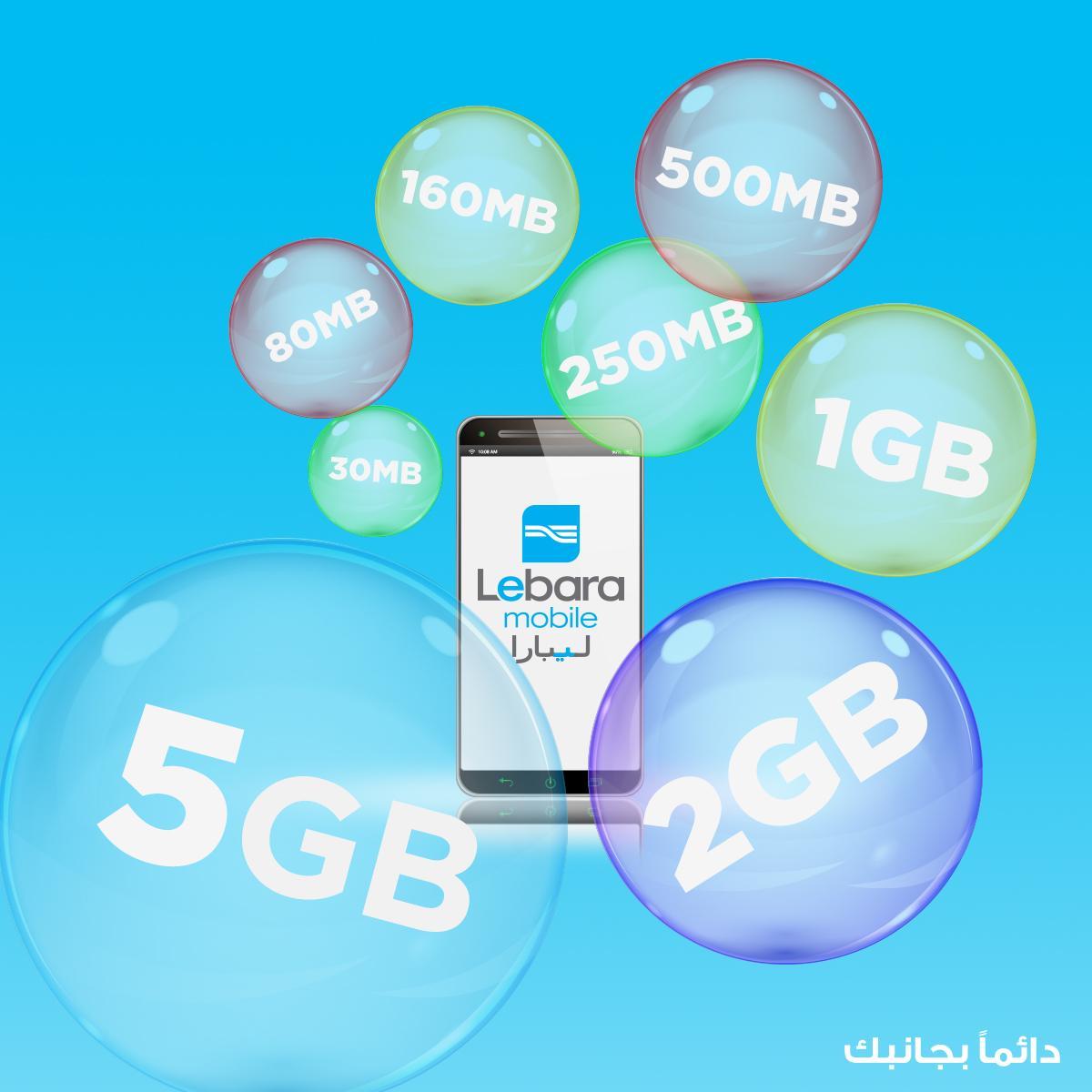 Lebara Mobile Ksa A Twitter باقات الانترنت من ليبارا مصممة لتناسب جميع احتياجاتك لمزيد من المعلومات تفضل بزيارة Http T Co 3h10yitqnk Http T Co Vm4zahvqdj