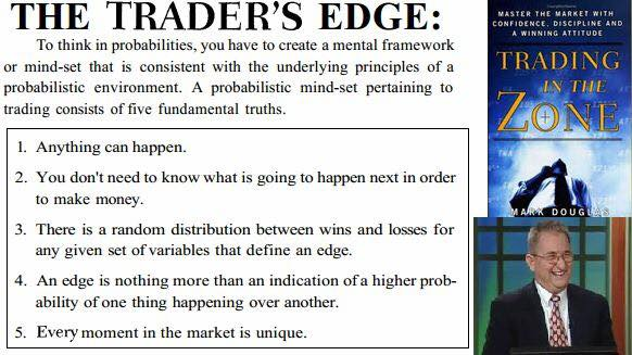 Mark Douglas Trading Truths Anirudh Sethi Report