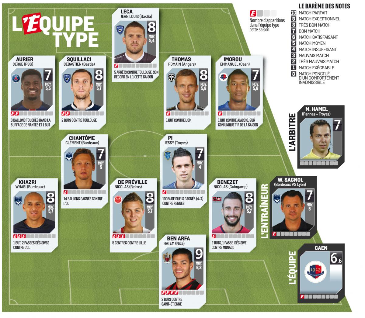 [8e journée de L1] SM Caen 2-0 GFC Ajaccio - Page 2 CP-XI46WcAAG1Fm