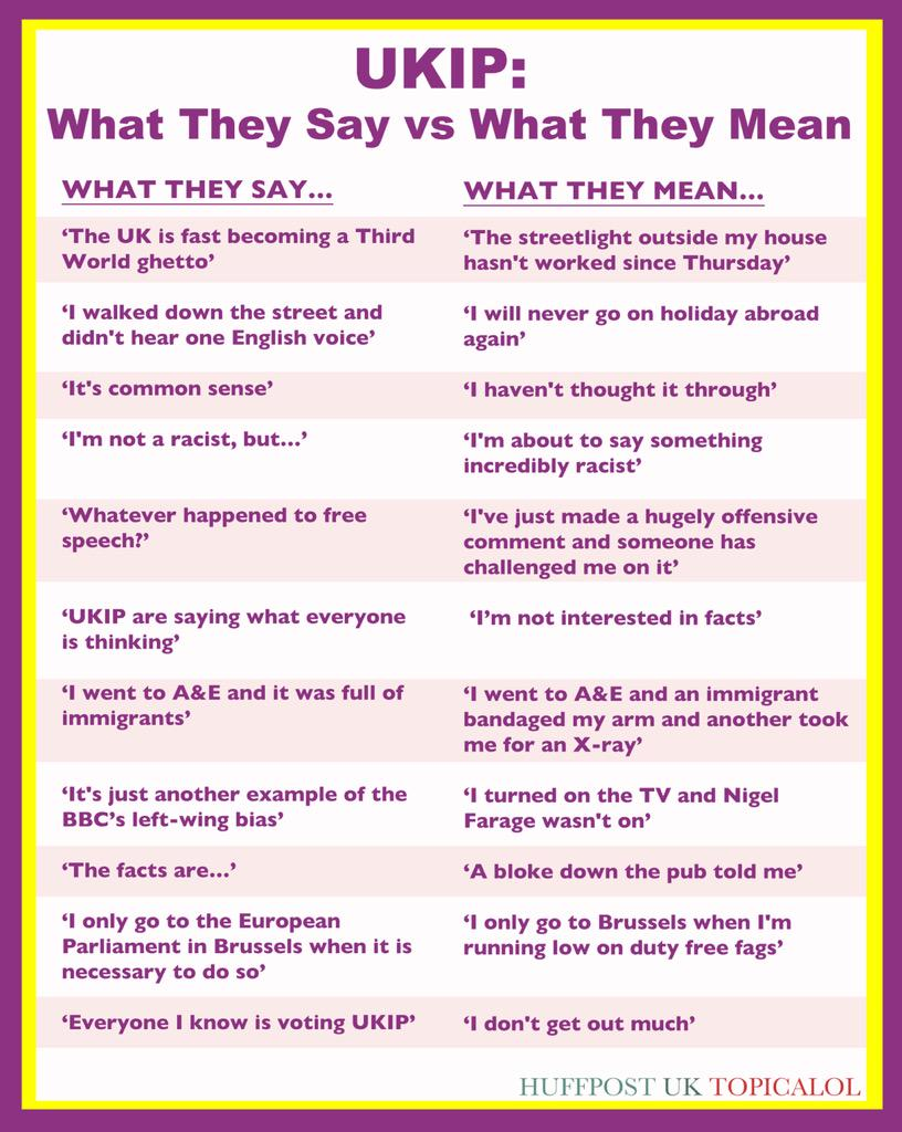 What women say and what they really mean