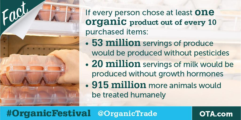 Myth: 1 person going #organic can't make a difference RT the fact to win from @driscollsberry #OrganicFestival http://t.co/rb0b1sjOeN
