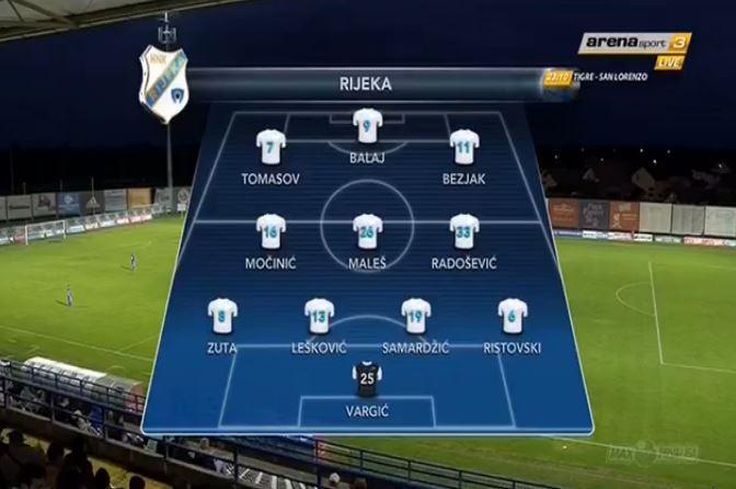 Rijeka's starting lineup with Ristovski and Zuta