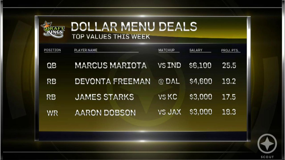 Who are the best bargains of the day? @Kaitlin_OToole & @TheFantasyExec talk Dollar Menu Deals http://t.co/Bud5e3RkAL http://t.co/wNA5uteCDv