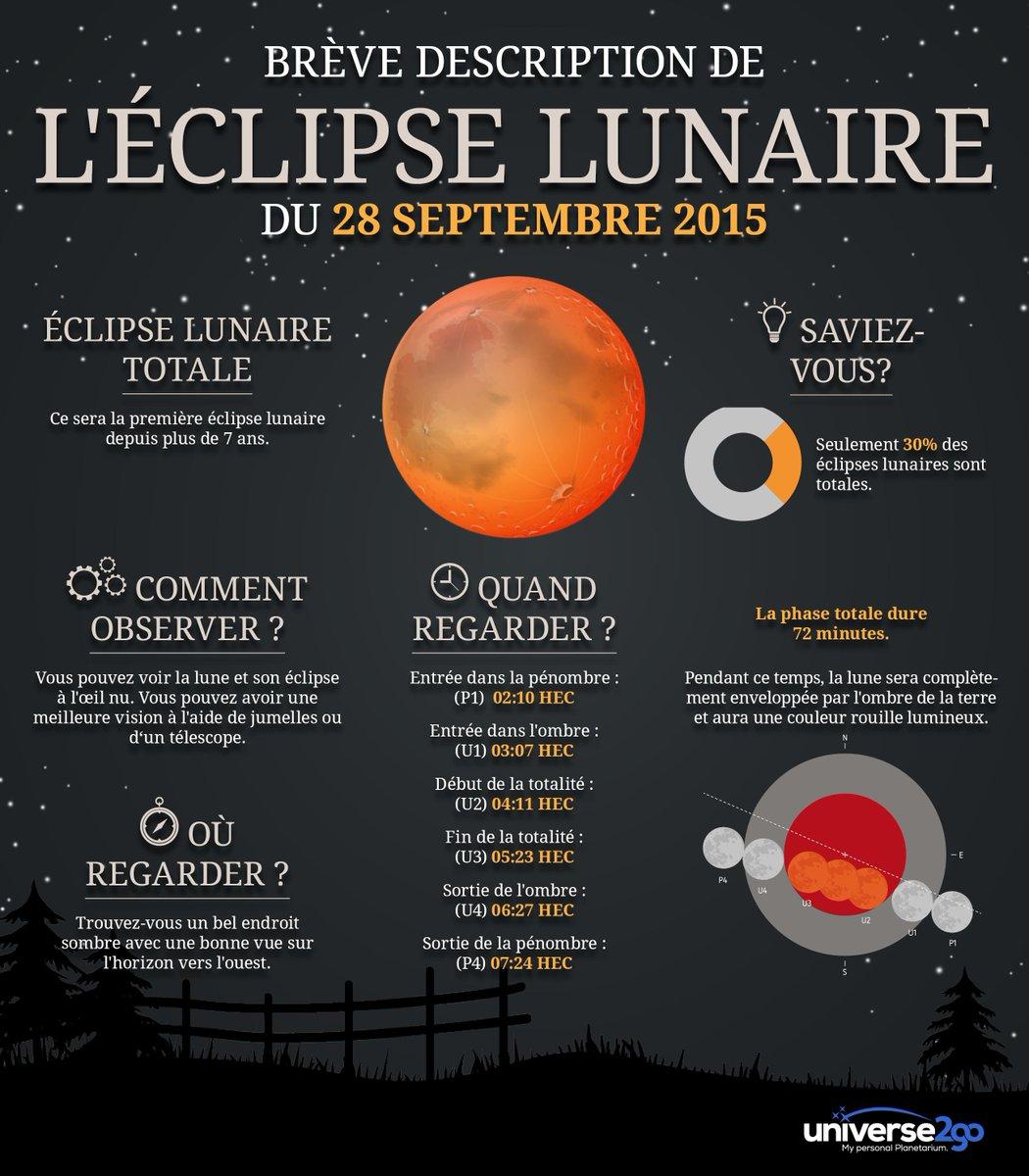 Coucou les amis ! Ce soir vous sortez vos telescopes ou vos appareils photo de la mort qui tue ? #eclipse #astronomie http://t.co/JPPAkXquUu