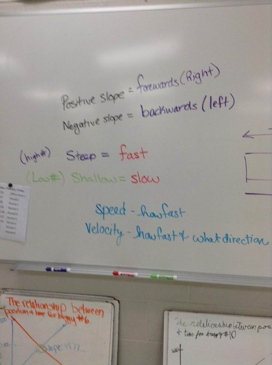 Conclusions after whiteboarding our buggy graphs #NAHScommUNITY @1_bubs http://t.co/3pxK5urTr7