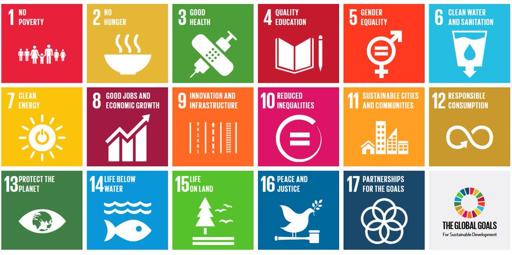 Follow our #SDG Countdown: what have we achieved w/ the #MDGs over the last 15 yrs? #EYD2015 http://t.co/fuXb9tdbmu