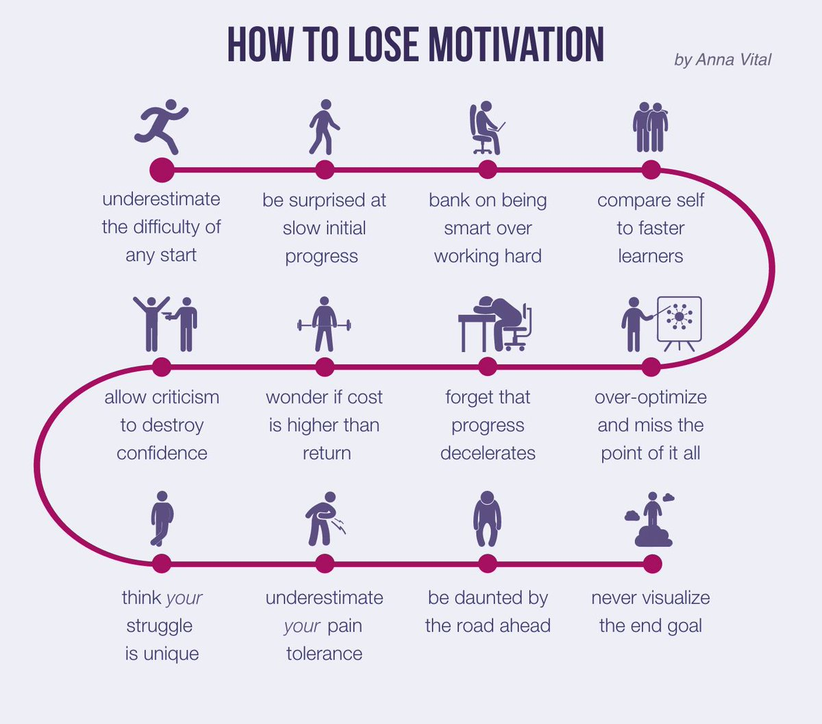how to not lose motivation