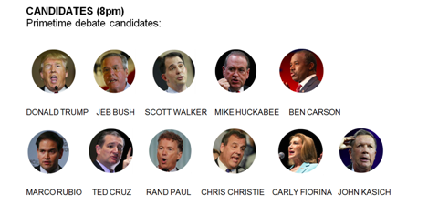 The Presidential candidates #GOPdebate http://t.co/xo32N5B7C1