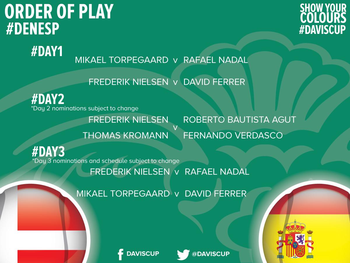 Emparejamientos eliminatoria Copa Davis Grupo I 2015 España-Dinamarca