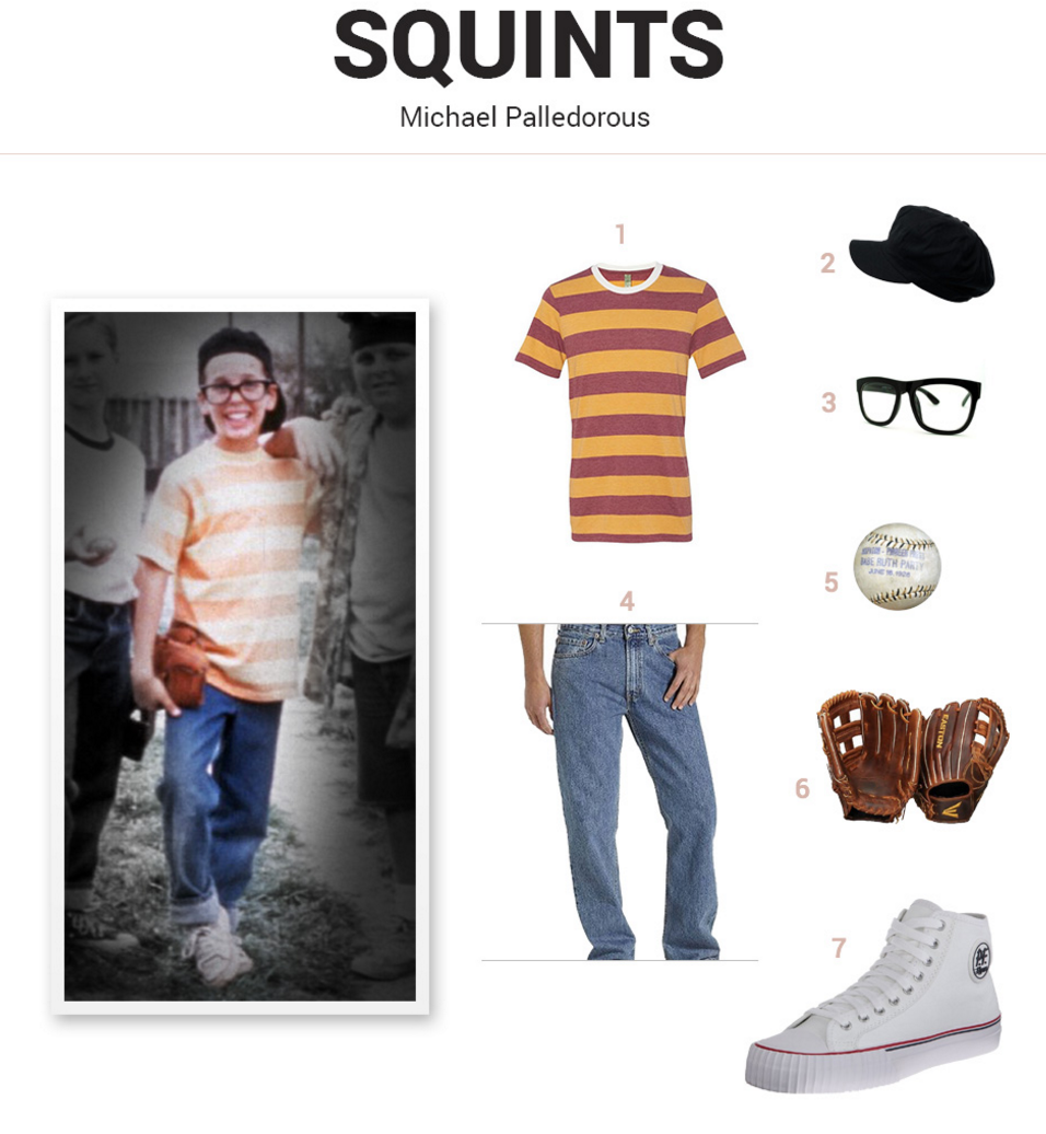 Costume Ideas/guides To Dress Like Your