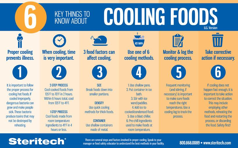Cooling Food Properly : Steritech on twitter quot proper cooling is critical in food