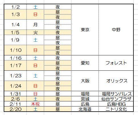 【修正版】 取り急ぎ2016年正月ハロコン日程 http://t.co/e6Ks2vclUZ