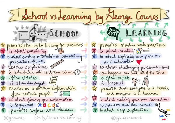 Thumbnail for Learning with #DPCDSB
