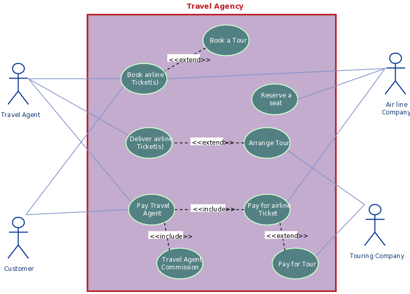 Creately on twitter use case diagram tutorial guide with examples 1023 am 18 sep 2015 ccuart Gallery