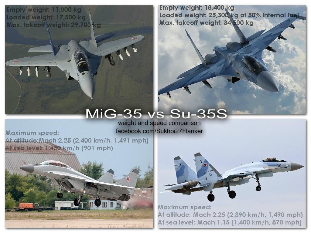 Su-27 Flanker on Twitter: