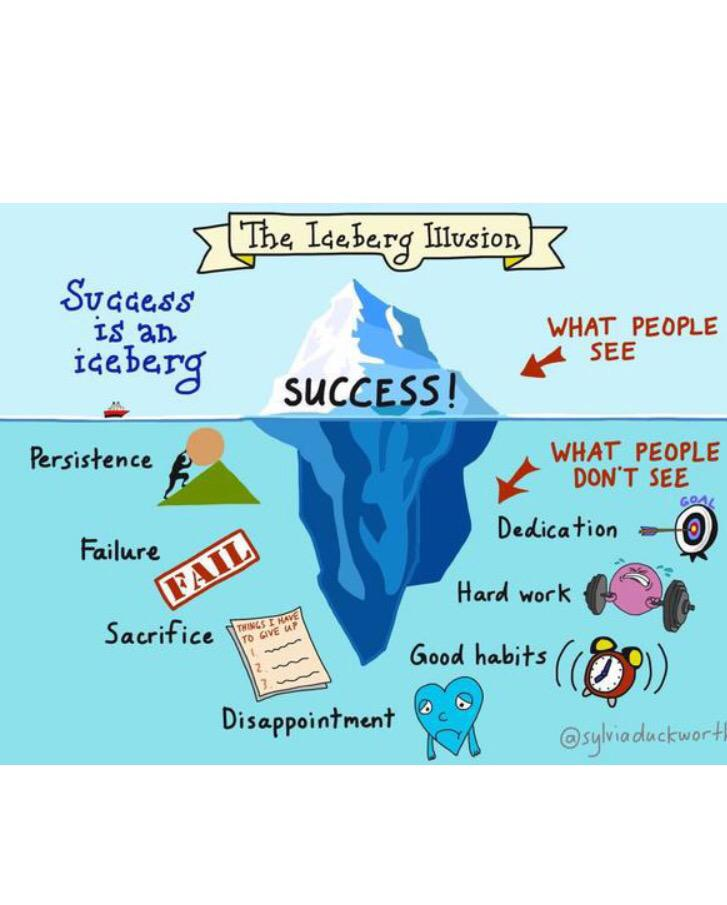 how to think like a successful persom