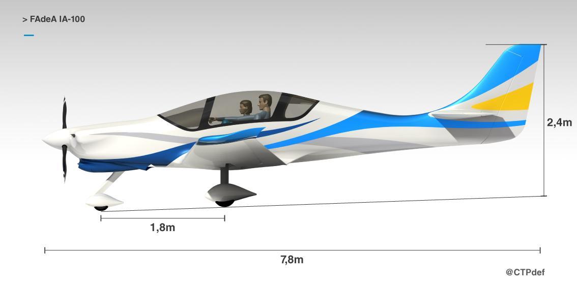 Primer vuelo del avion argentino IA-100. Orgullo nacional