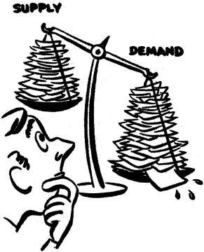 ano ang batas ng demand