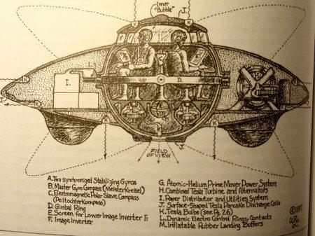 """L'UFO di Tesla: Video del primo """"disco volante"""" al mondo."""