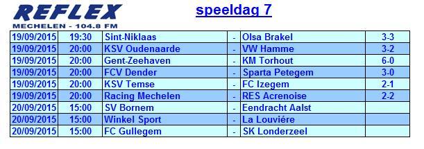 Resultaten zaterdagavondwedstrijden speeldag 7