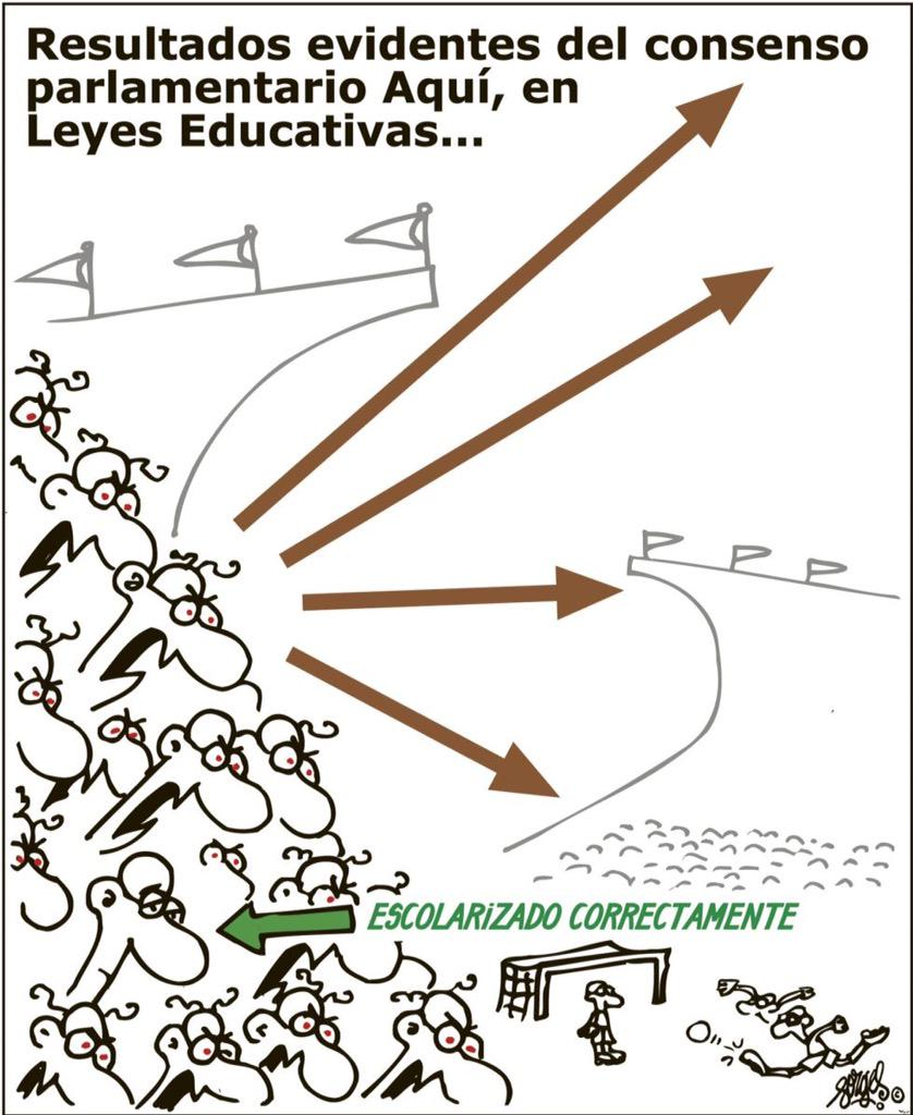"Forges on Twitter: ""¿Leyes Educativas Consensuadas...? ¿Aquí ? ¡  Imposeibol..!.- #forges http://t.co/1KQkqp8Sie"""