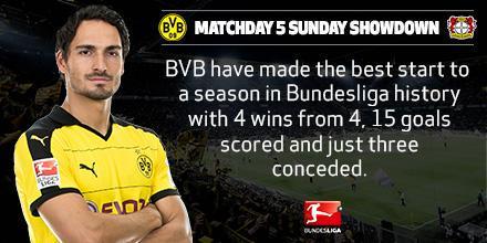 Дортмундская «Боруссия» показала лучший старт в своей истории в Бундеслиге