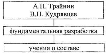 585 ювелирный магазин челябинск каталог серебро