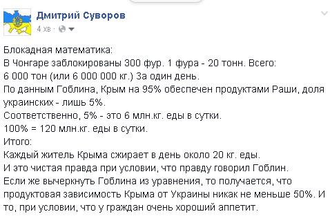 """На Чонгаре активисты """"завернули"""" следовавшую из Крыма фуру. На Каланчаке больше не пропускают грузовики - Цензор.НЕТ 3149"""