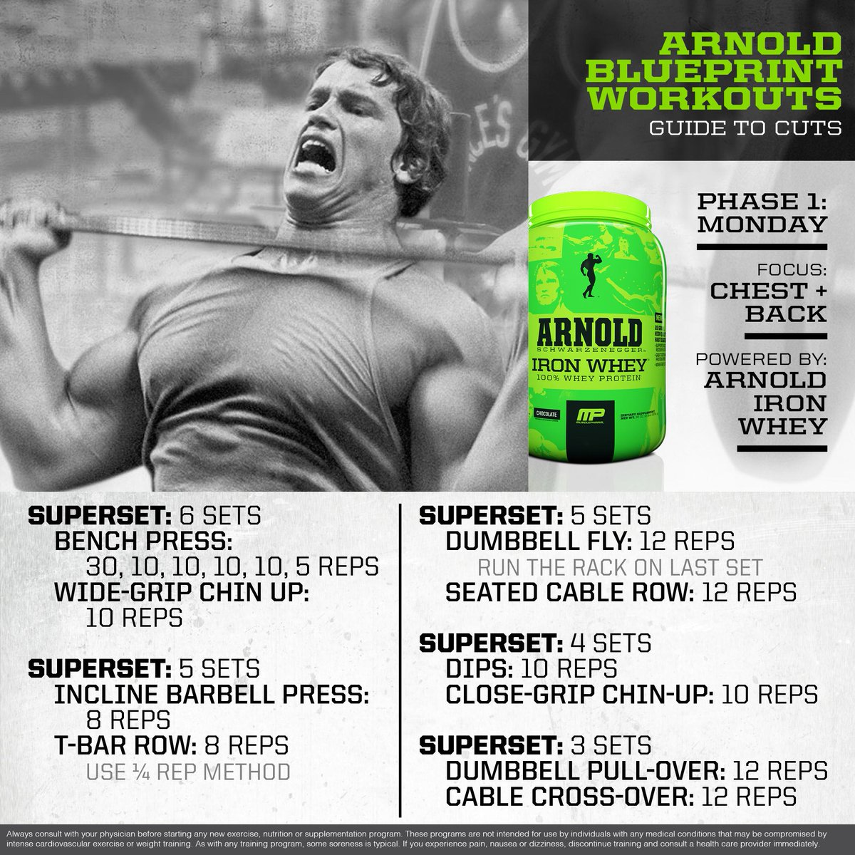 Musclepharm on twitter mp workout of the day arnold arnold schwarzenegger blueprint to cut chest and back workout powered by ironwhey httptudd1uvcjdv malvernweather Image collections