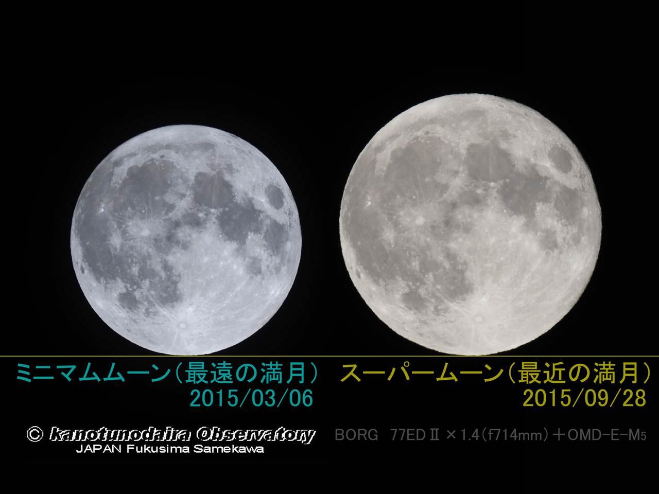 大きい満月と小さい満月