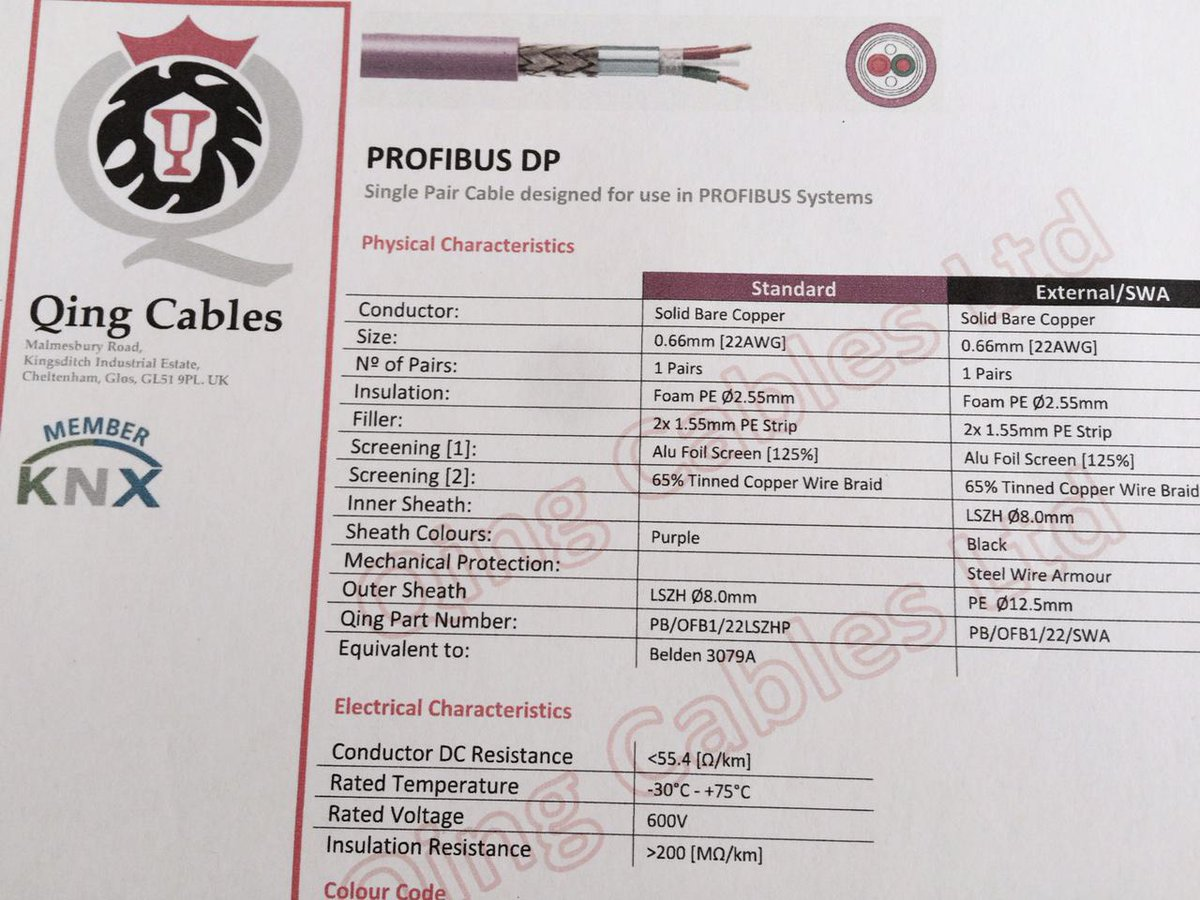 Qing Cables Ltd Qingcablesltd Twitter New Wiring Colour Codes Uk 0 Replies Retweets 1 Like