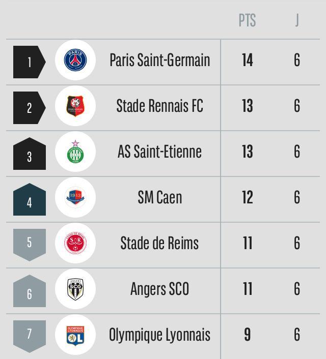 [6e journée de L1] SM Caen 2-1 Montpellier HSC - Page 3 CPaMPe_WsAAopZQ