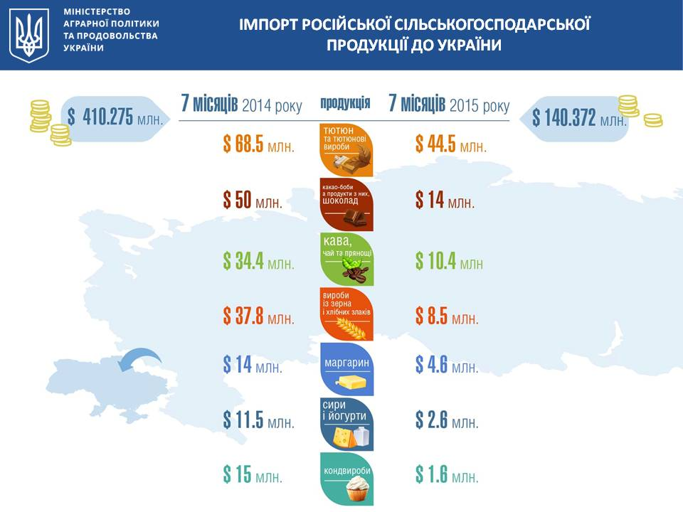 Отмена закона о СЭЗ в оккупированном Крыму отвечает интересам украинских граждан, - Устаев - Цензор.НЕТ 6229