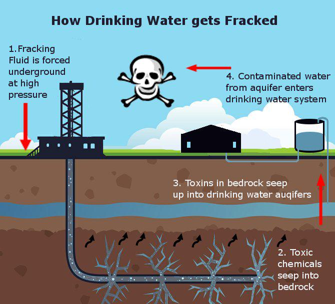 Hans lak on twitter hydraulic fracturing fracking for oil and 517 am 21 sep 2015 publicscrutiny Choice Image